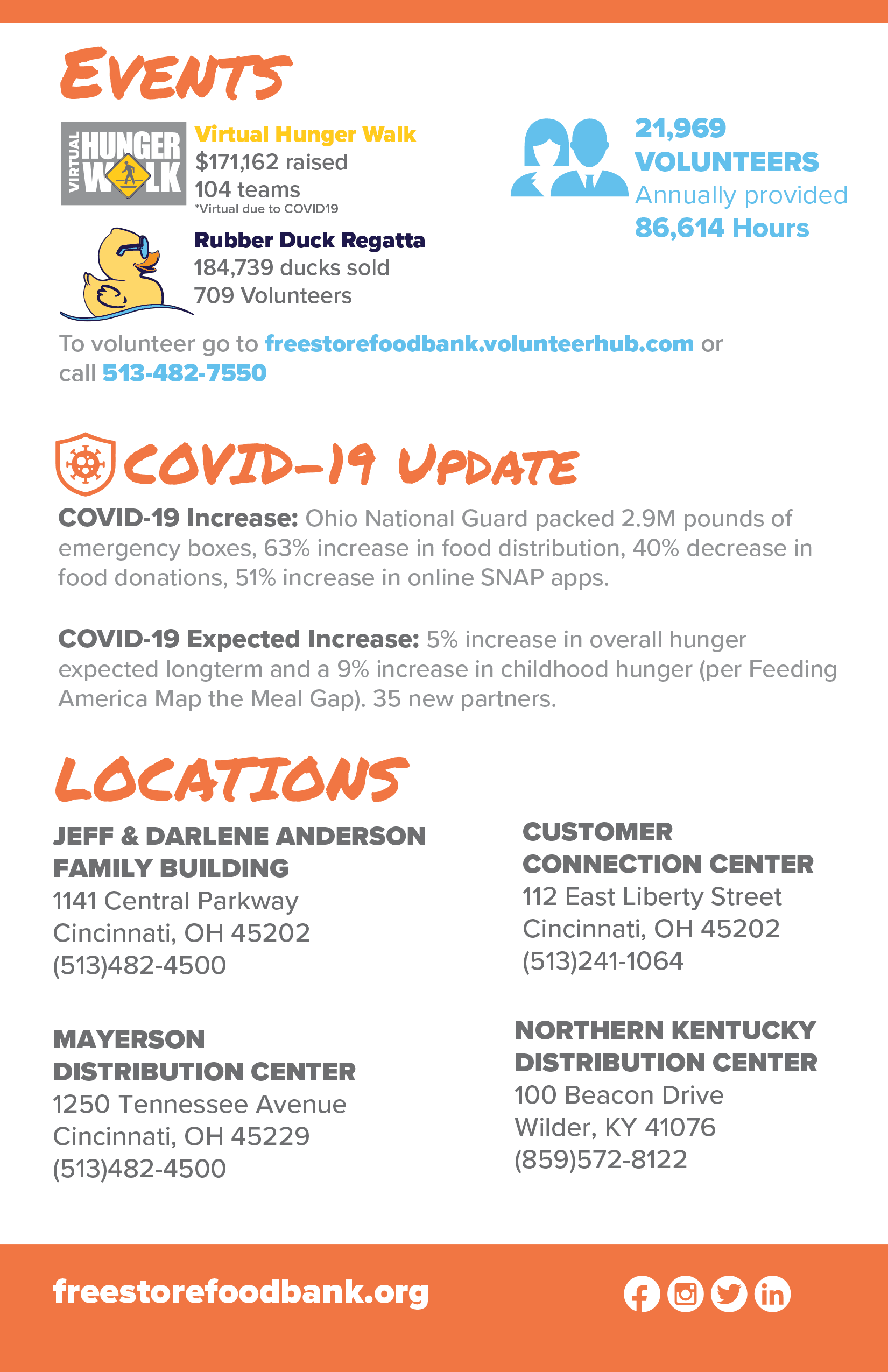 Fiscal Year 2020 Impact Report- Factsheet - Connection - COVID-19