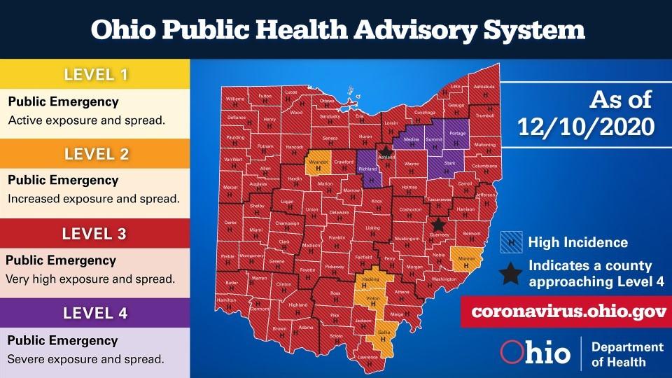 Ohio Public Health Advisory System's website